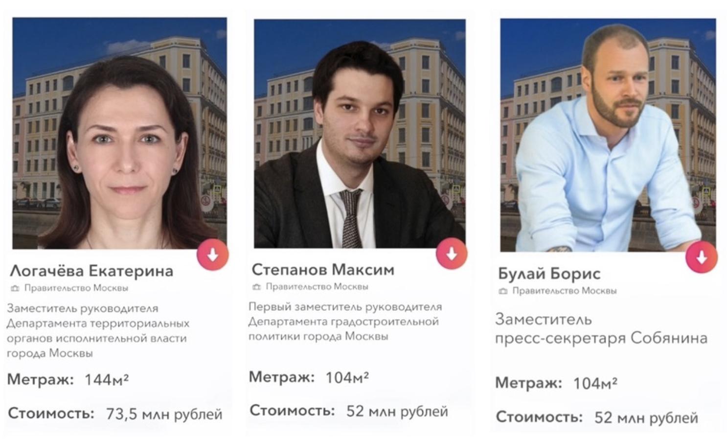 Подарили квартиру квартиры, Навальный, чиновников, которые, мэрии, жильё, Сергей, Семёнович, центре, элитном, хорошеет, произошло, Навального, ролик, Соцсети, чиновники, Собянину, хорошо, полную, какието