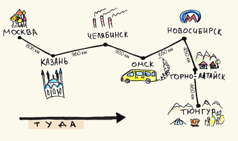 Москва Алтай на машине