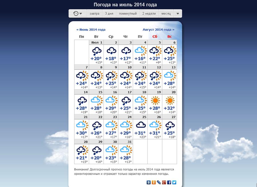 Погода спб на неделю точный прогноз 2018