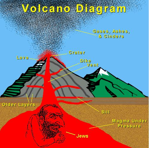 Volcano_Jews.png