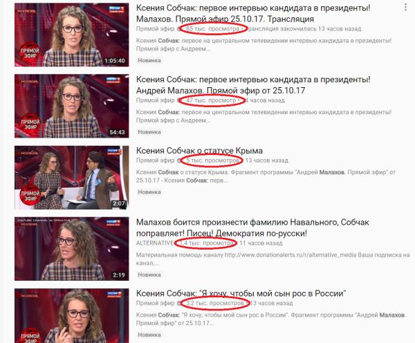 youtube_views