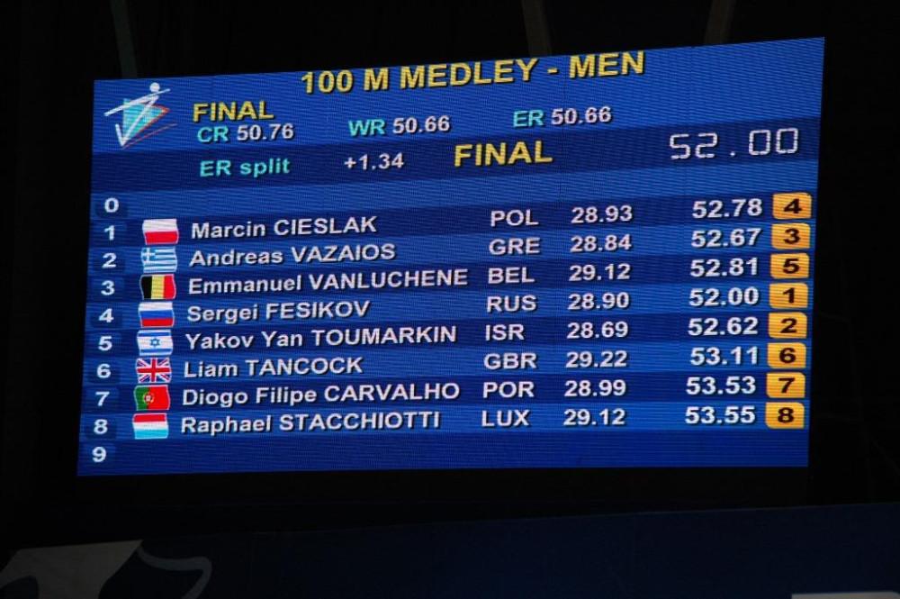 2015 Чемпионат Европы на короткой воде 17