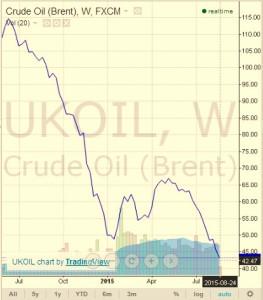 oil-chart.jpg