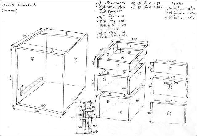 Нижние кухонные шкафы своими руками чертежи и