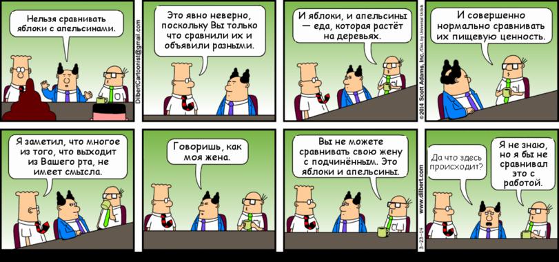 Dilbert-Комиксы-1137976