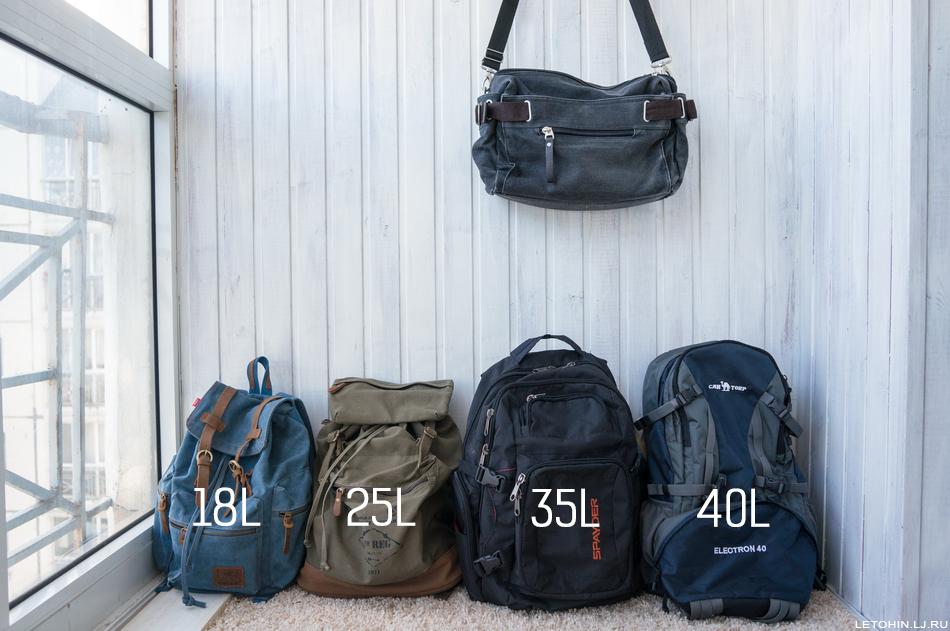 Идеальный рюкзак 30л рюкзак рм3 обзор