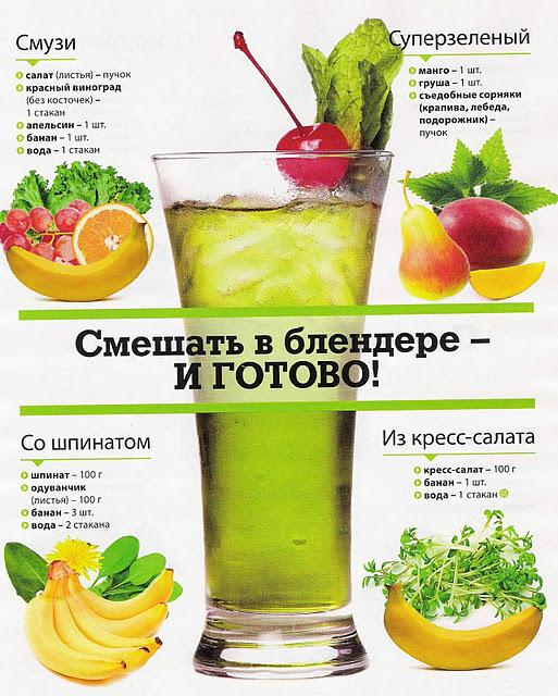 рецепты зеленых коктейлей для блендера