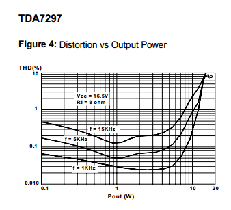 2014-11-16 21-25-57 www.micropik.com PDF TDA7297-datasheet.pdf – Yandex
