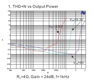 2014-11-16 22-16-02 www.diodes.com datasheets PAM8403.pdf – Yandex