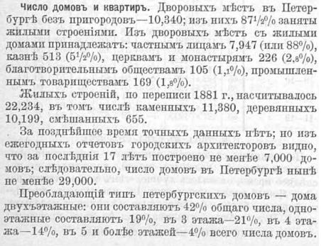SPb homes 1899 1