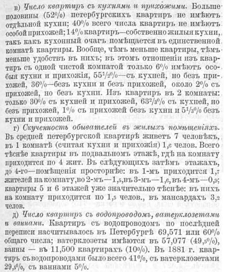 SPb homes 1899 3