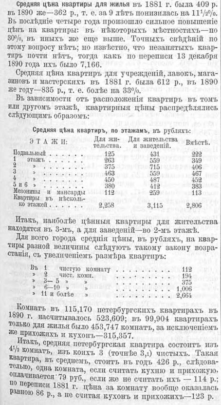 SPb homes 1899 4