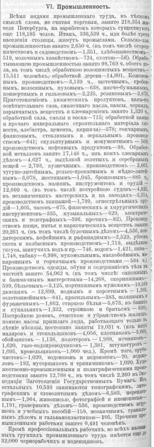 SPb works 1899 2