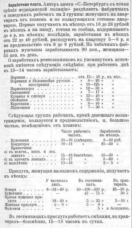 SPb salaries 1899 1