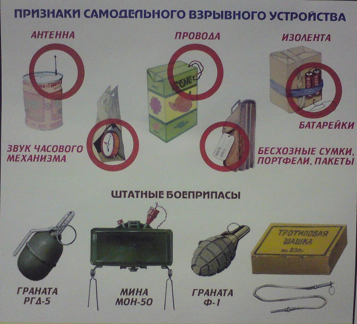 Картинки взрывные устройства