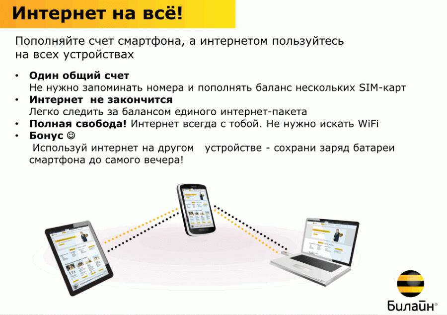 internet_na_vse