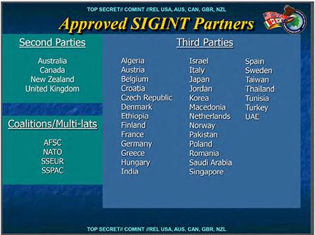 nsa-sigint-partners