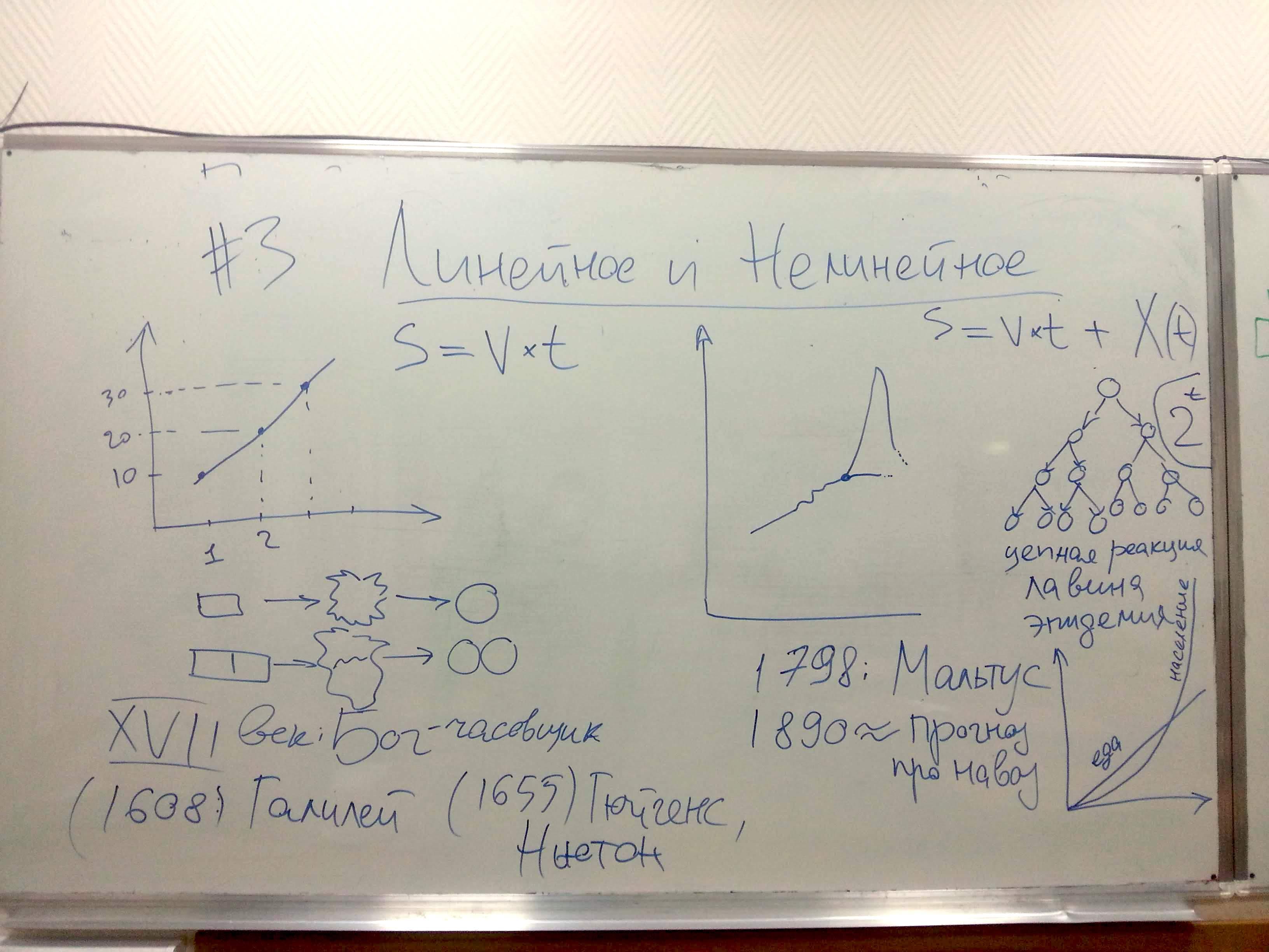 futurology-lecture3