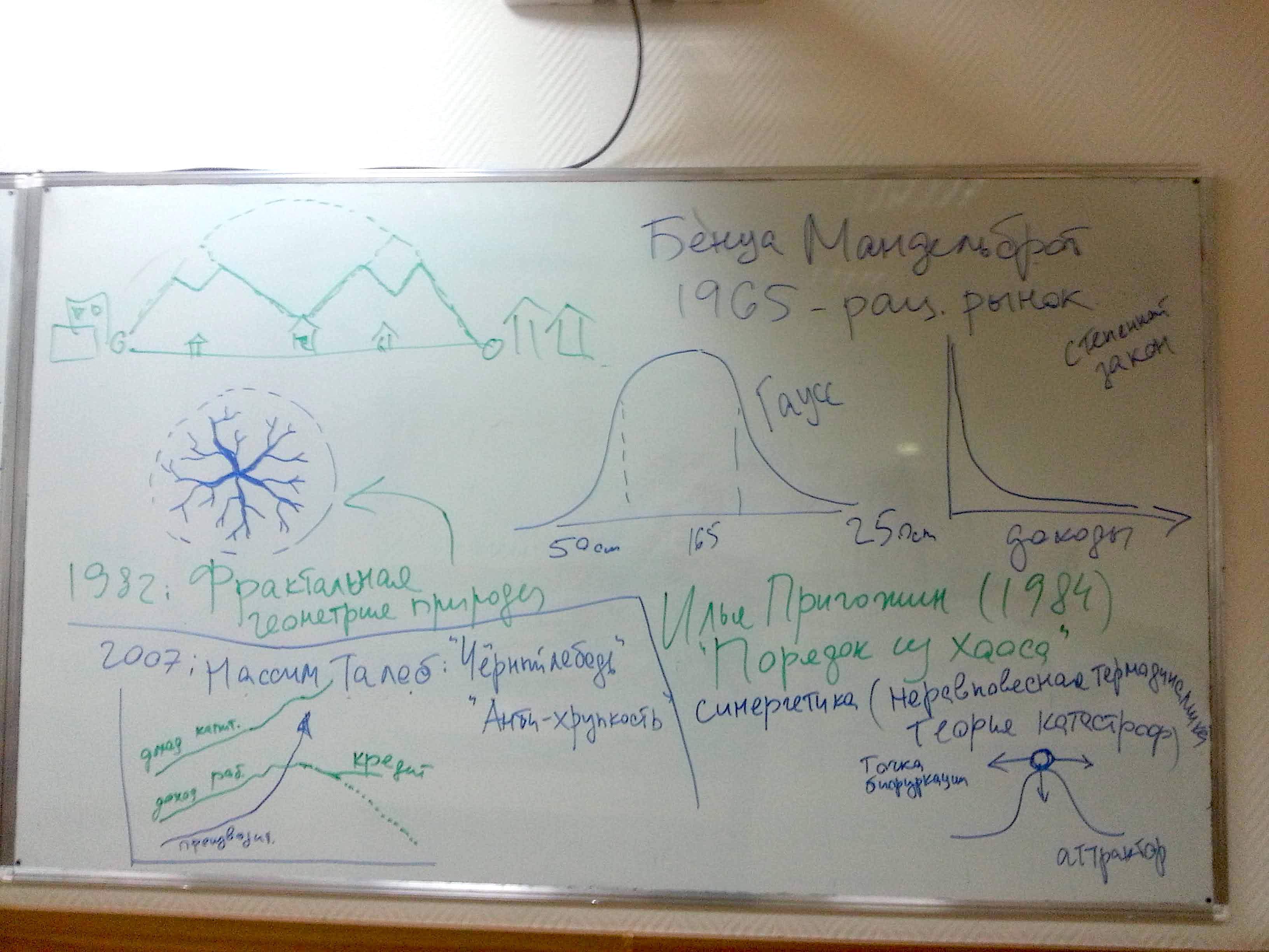 futurology-lecture3-2