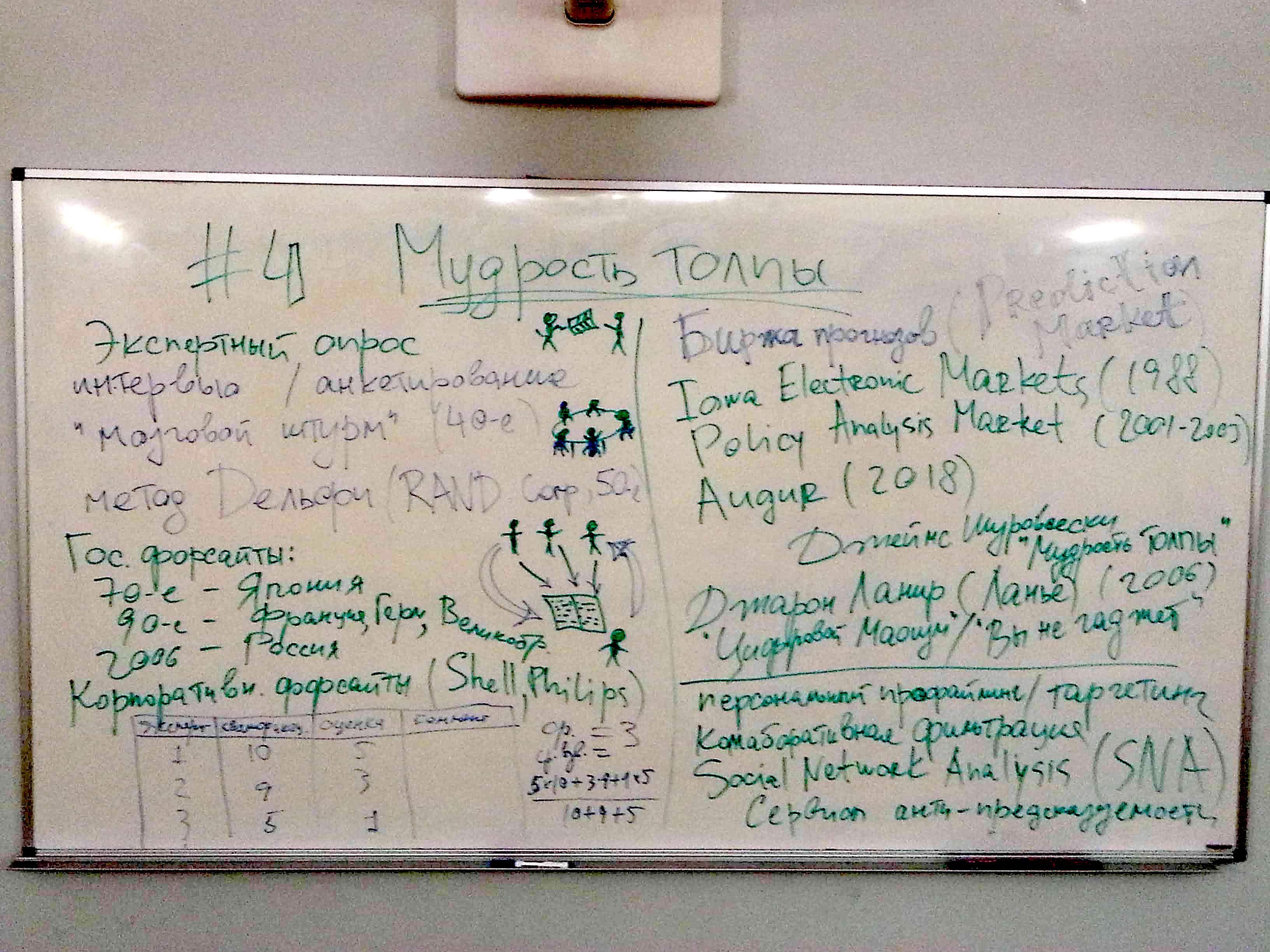 futurology-lecture4