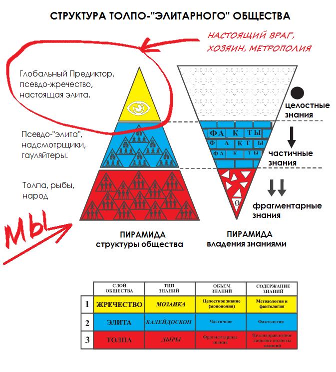 структура ТЭО-2
