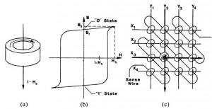 magnetic memory p27653_thumb