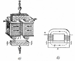 Electromagnet 895764_1