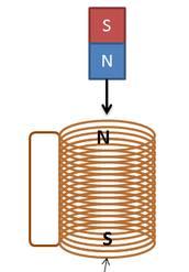 copper tube magnet009