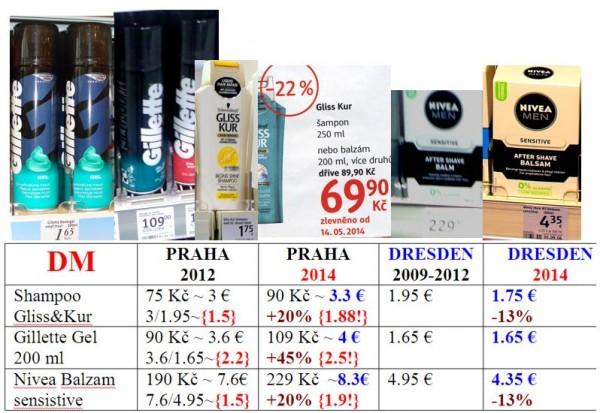 Prices2014