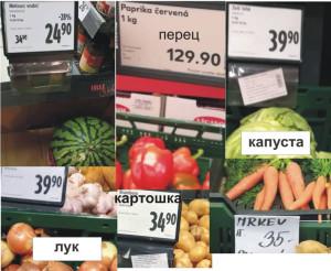 Prices_PRAHA_May2019