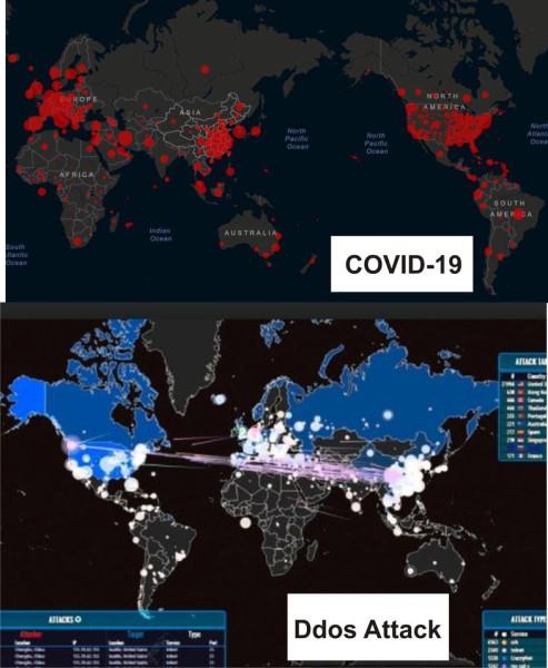 Covid_DDoS attack2019sm