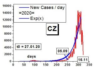 CZ_Covid_2020-11-16C01