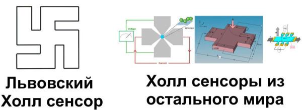Lvov Hall sensor