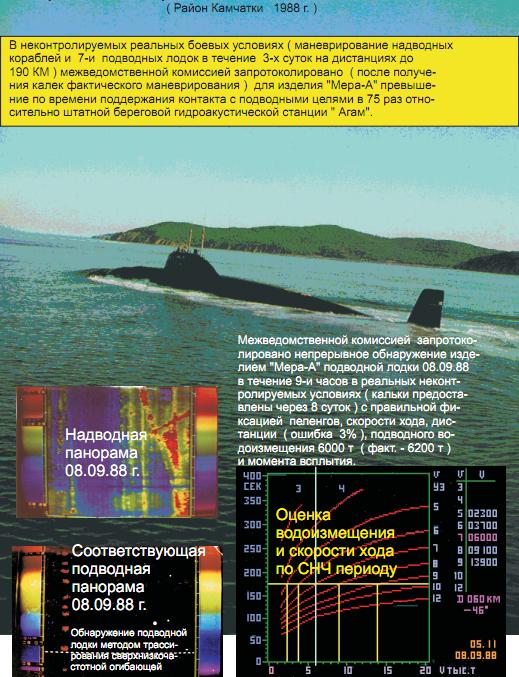 дистанция обнаружения подводных лодок