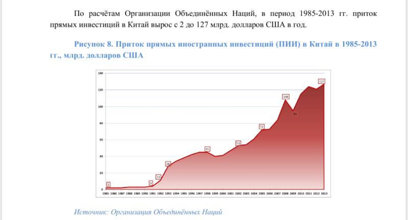 инвестиции в кнр.PNG