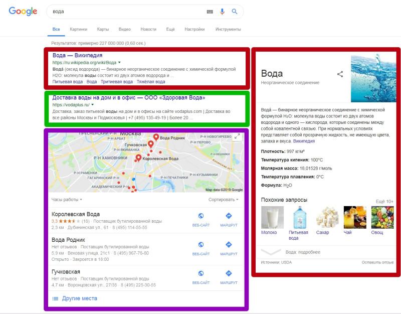 """Выдача Google по запросу """"вода""""  - классический пример неоднозначности поискового запроса"""