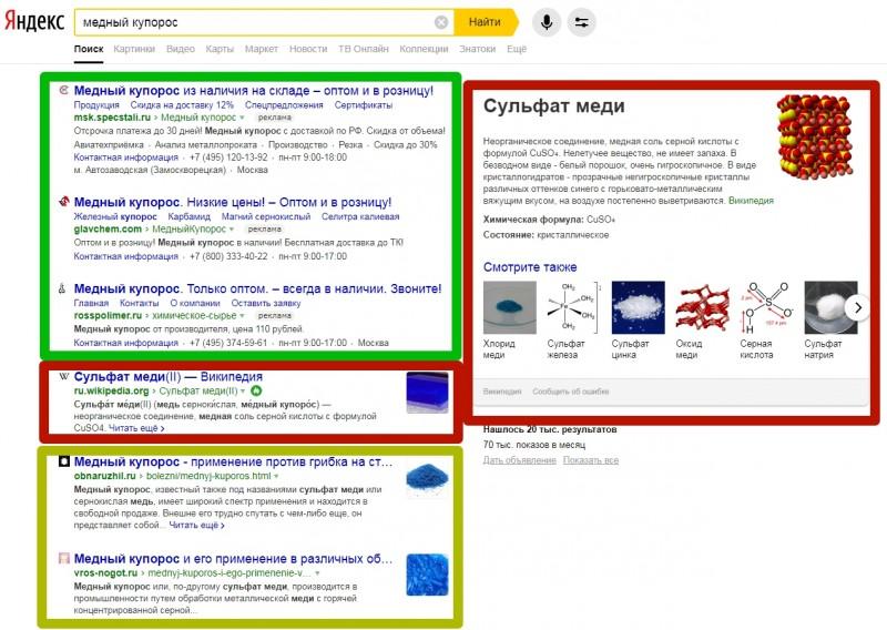 Считать ли контекстную рекламу результатом поисковой выдачи, вот в чем вопрос