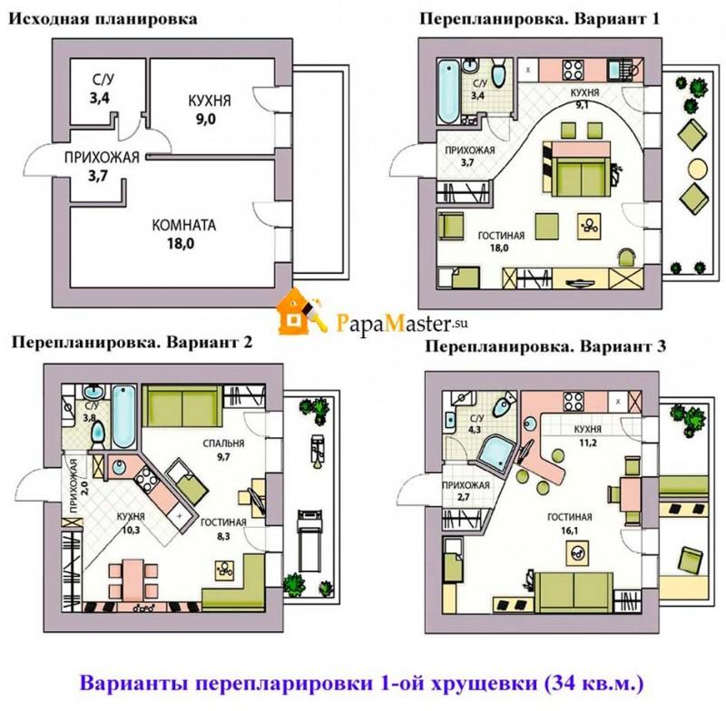 Дизайн интерьера в России. Часть 4