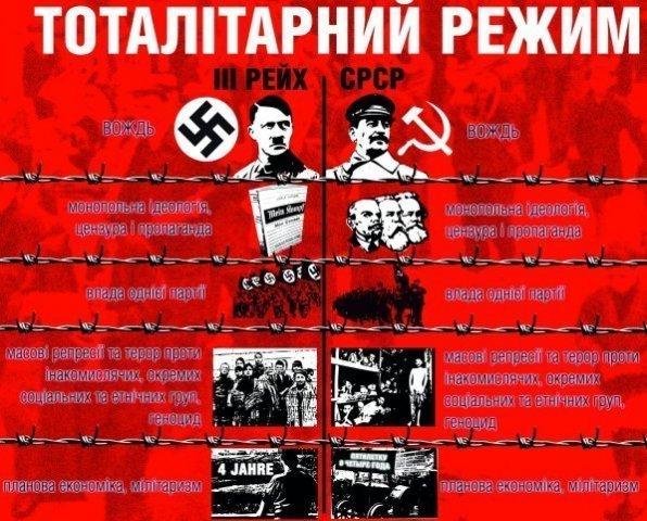 гитлер и сталин знакомы