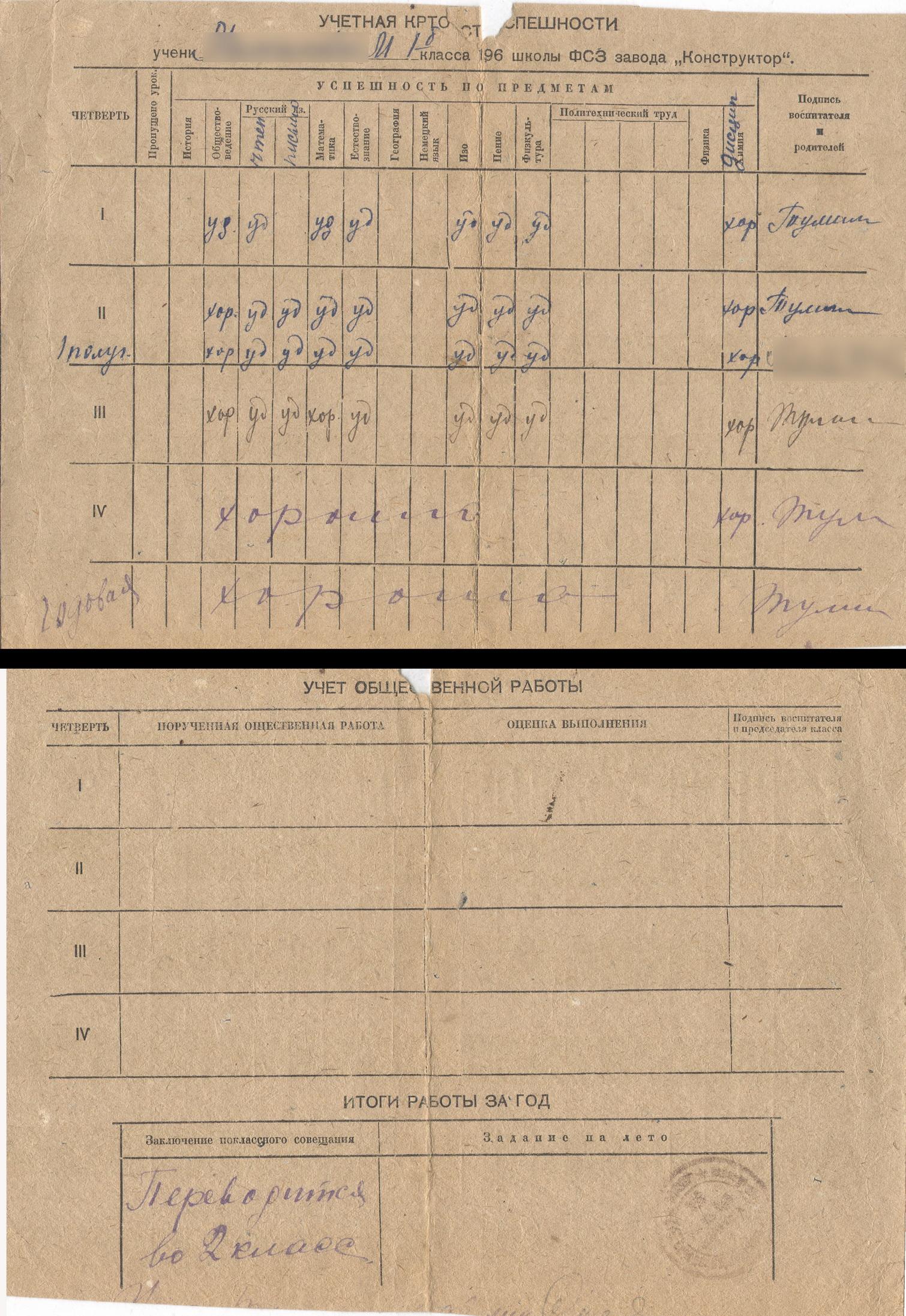 Tabel - 1932-33 - 1 klass_resize