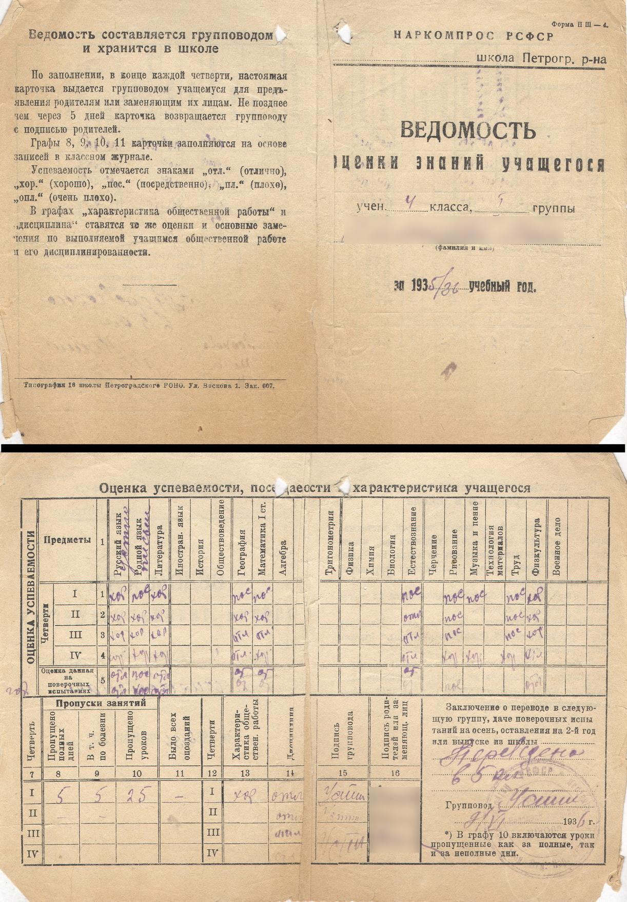 Tabel - 1935-36 - 4 klass_resize