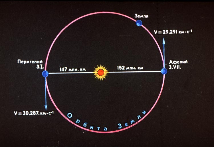 с какой скоростью распространяется звук в атмосфере венеры если эхолот спускаемого