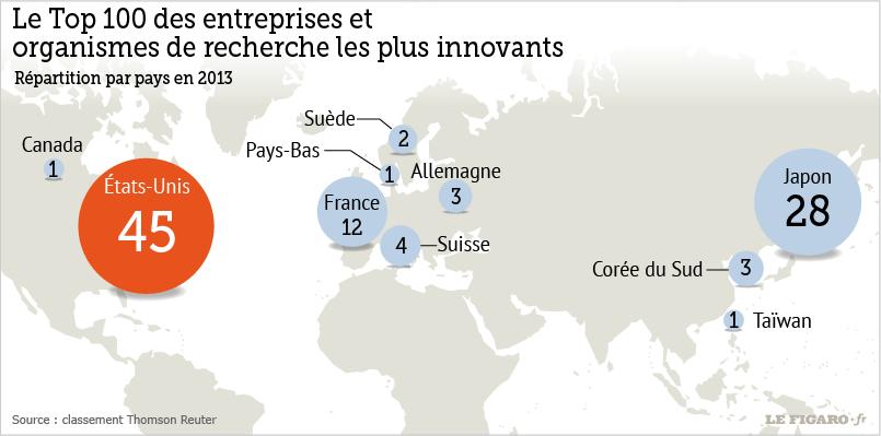 top100_entreprise_innovante