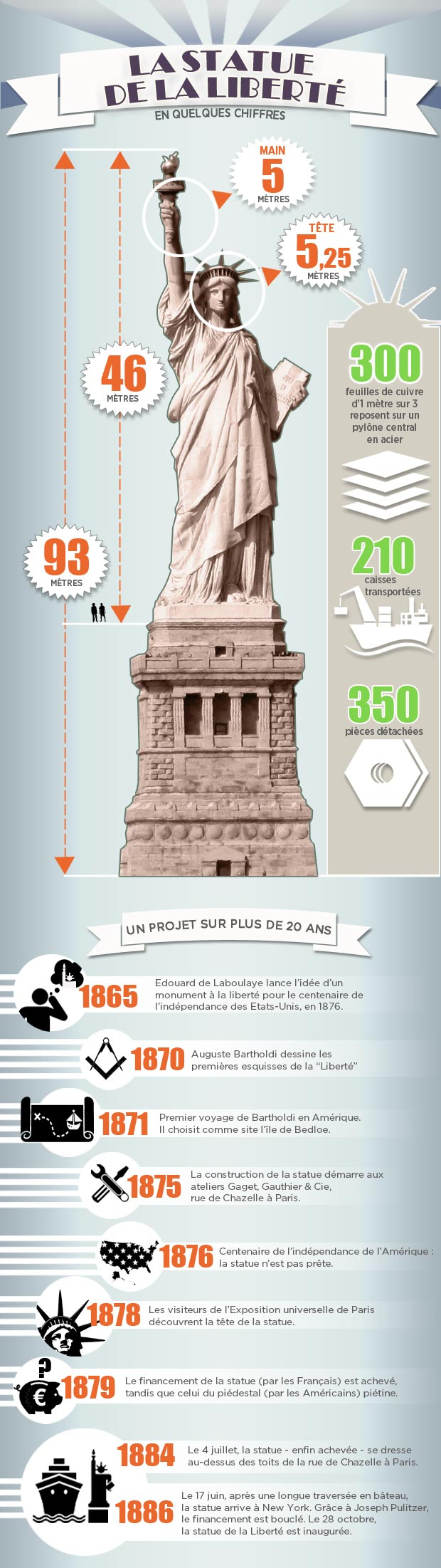 statue_liberte_FR