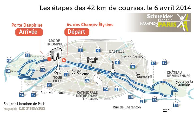 marathon_paris