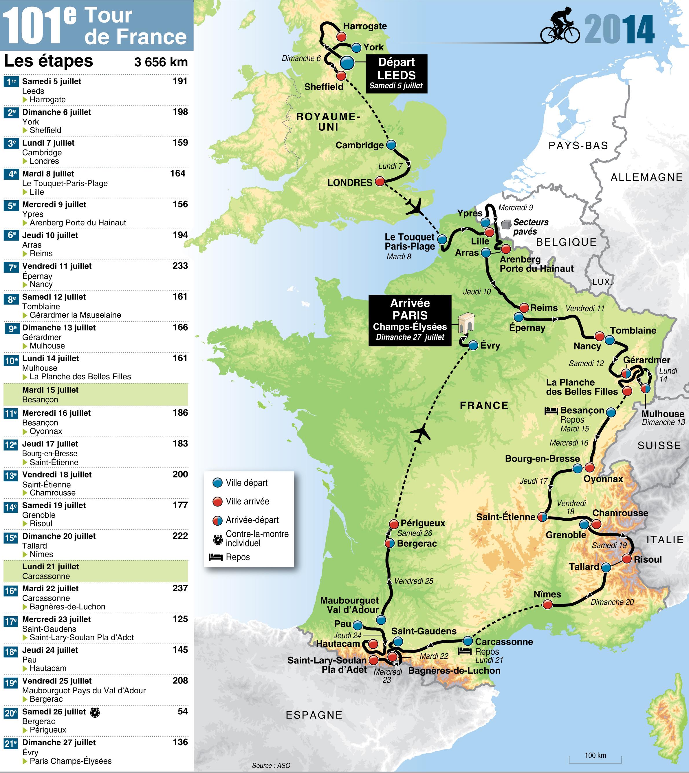 parcours-du-tour-de-france-2014