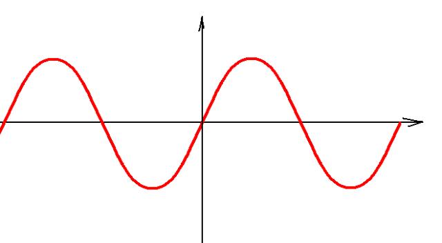 формула игр кхл