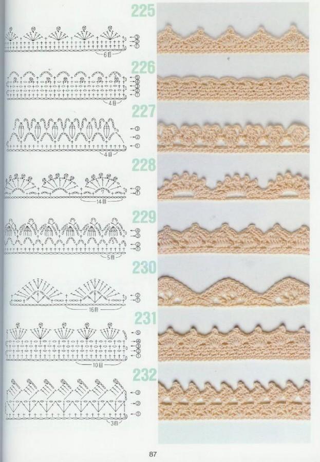 Обработка края изделия крючком вязание