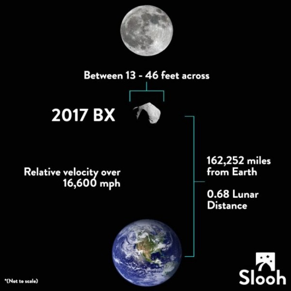 asteroid-2017BX-e1485261266715
