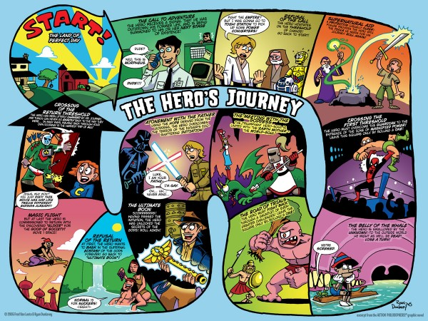 The_Hero__s_Journey_by_Dunlavey